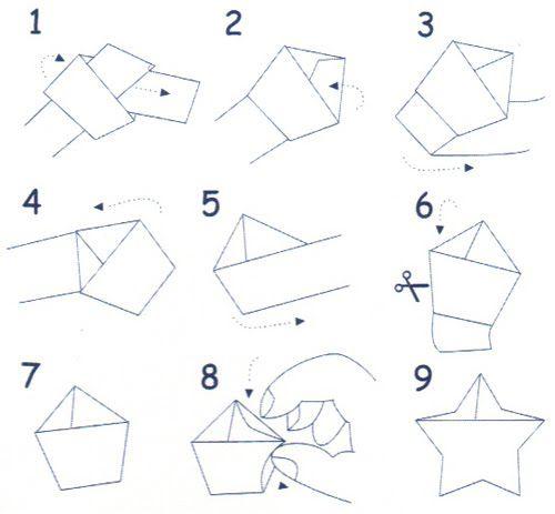 182 beste afbeeldingen over origami en papercrafts op