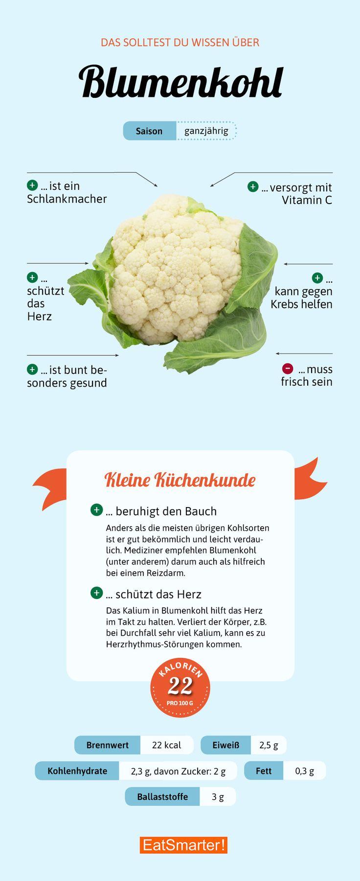 Blumenkohl – EAT SMARTER