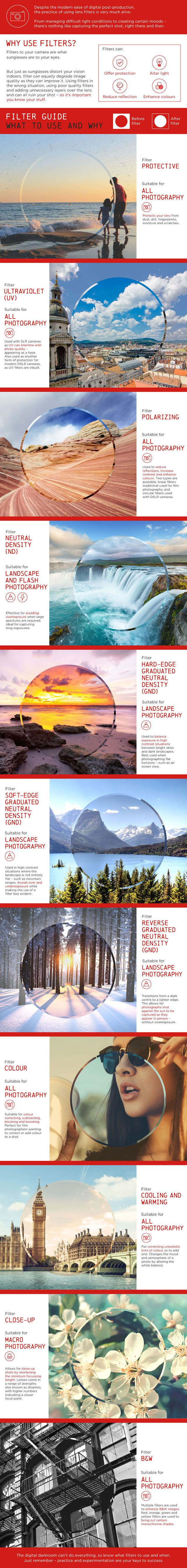 A Simple Visual #Guide to Photographic Lens Filters [#infographic] — #Photography via @petapixel