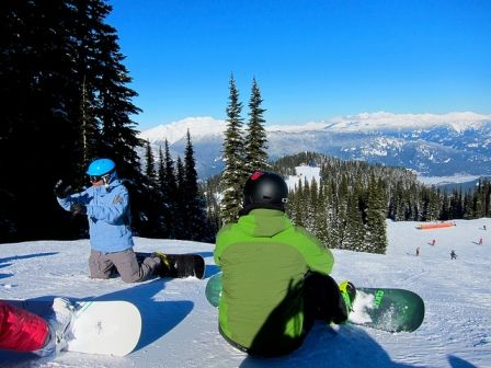 How To Choose The Best Snowboard For A Beginner