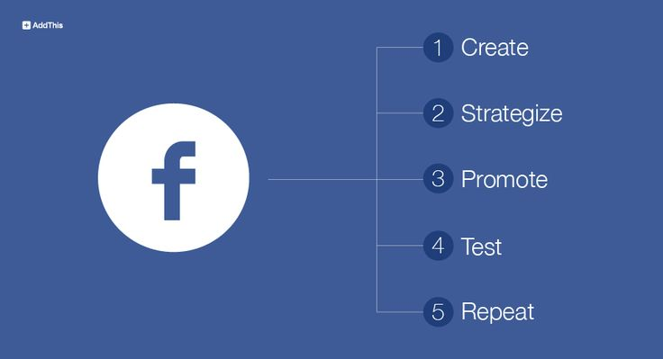 addthis-facebook-guide-beginners-white