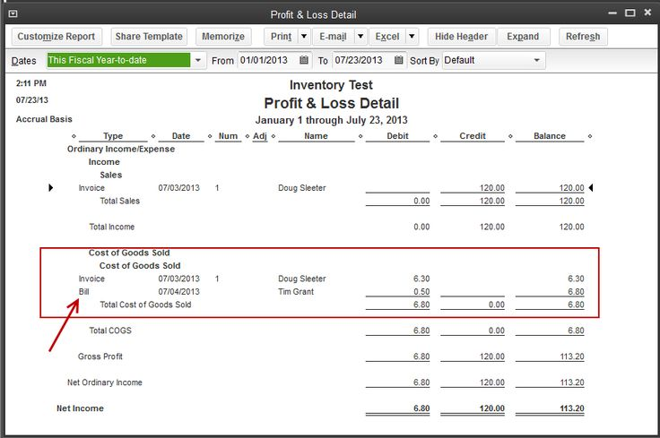 Inventory Cost Accounting and Cost of Goods Sold (COGS). Inventory tracking has specific effects on your Balance Sheet and Profit & Loss reports as follows.