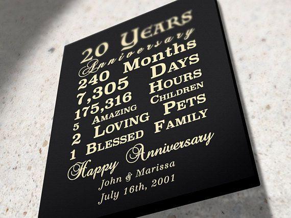 Custom 20th wedding anniversary gift idea for wife 35th
