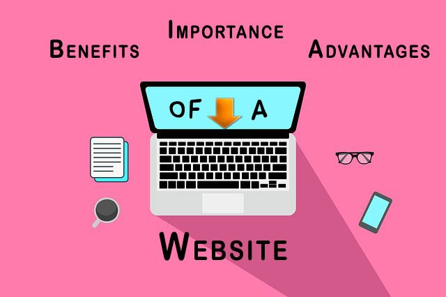 Importance Of A Website For Business Marketing Method Web Design How To Attract Customers