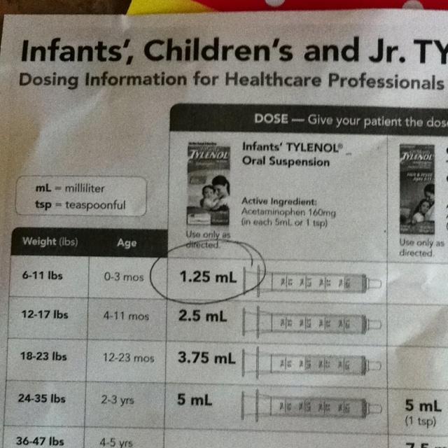 Infants Tylenol Dosage Chart.