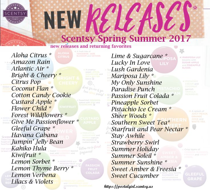 Scentsy 2017 Spring and Summer new release and returning favorites. *means new releases. Get yours March 1, 201 at https://postalgirl.scentsy.us
