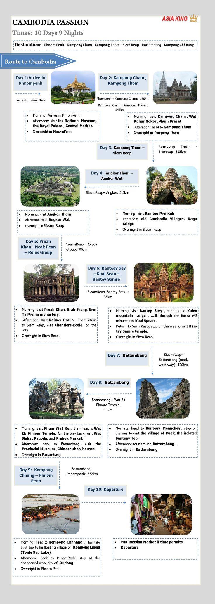 Cambodia 10 days 9 nights Destinations: Phnom Penh- Kampong Cham- Kampong Thom- Siem Reap- Battambang- Kampong Chhnang