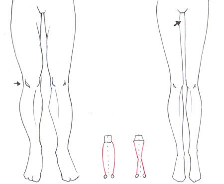 Compare the differences between female and male body and face in fashion illustrations - step by step tutorial
