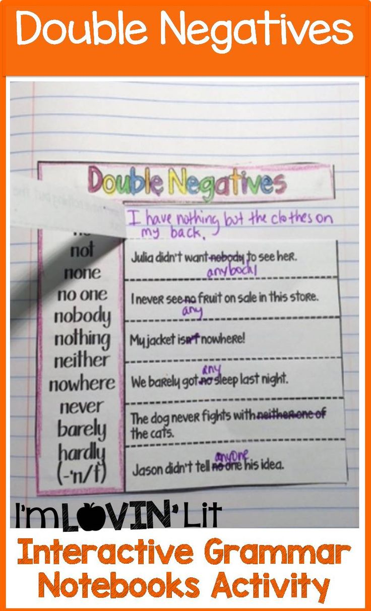 Double Negatives Interactive Notebook Activity, Foldable, Organizer, Lesson