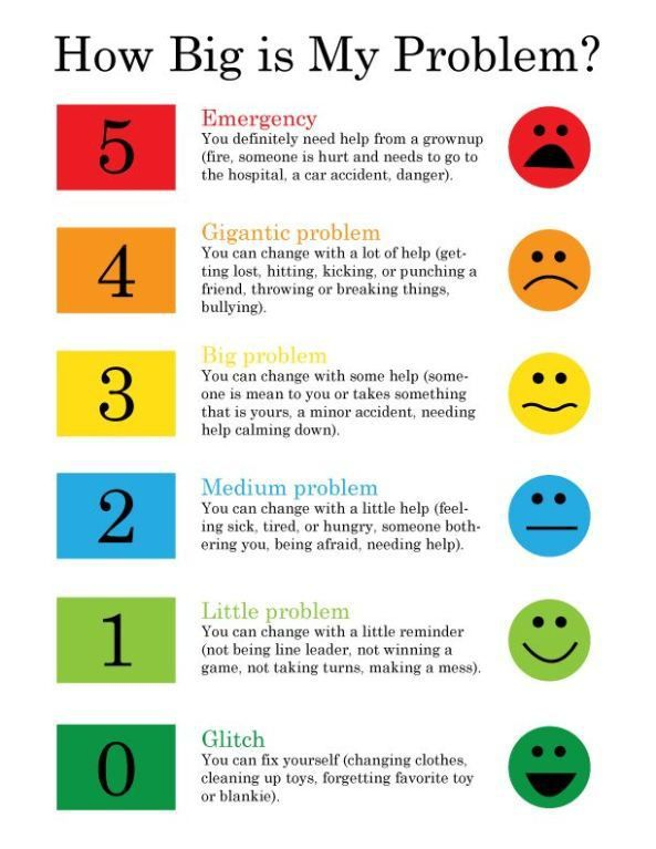 Helpful anxiety management tools and strategies #autism - HOW BIG IS MY PROBLEM?