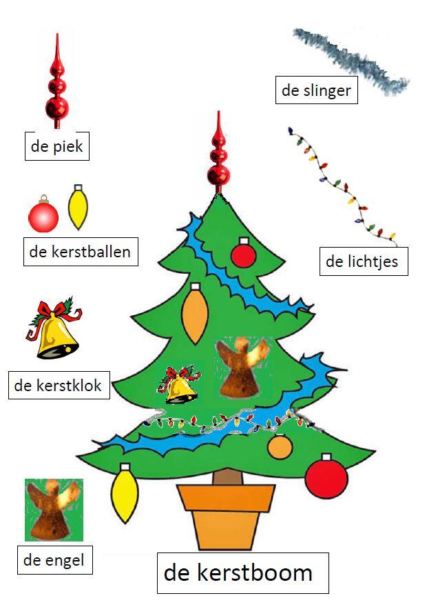 * Woordveld: De kerstboom!