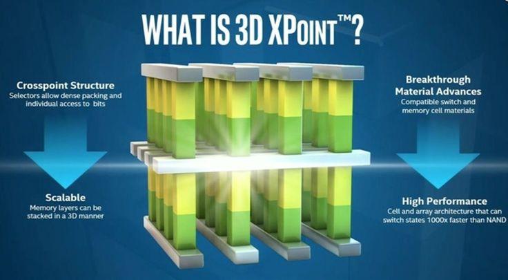 Intel 3D XPoint aduce memorii de 1000 de ori mai rapide decat cele NAND flash | iDevice.ro