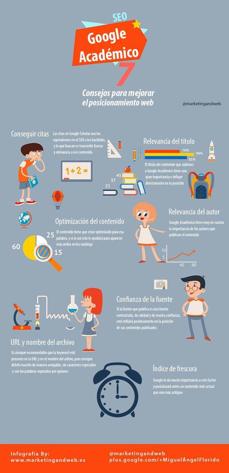 """Consejos para mejorar el posicionamiento web en Google Académico, también válidos para el SEO """"normal"""", en una interesante infografía en español."""