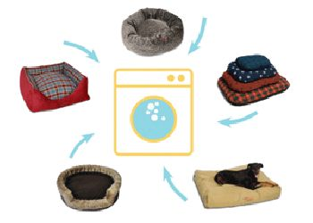 Our Laundry Bag makes washing your Snooza easy as pie!