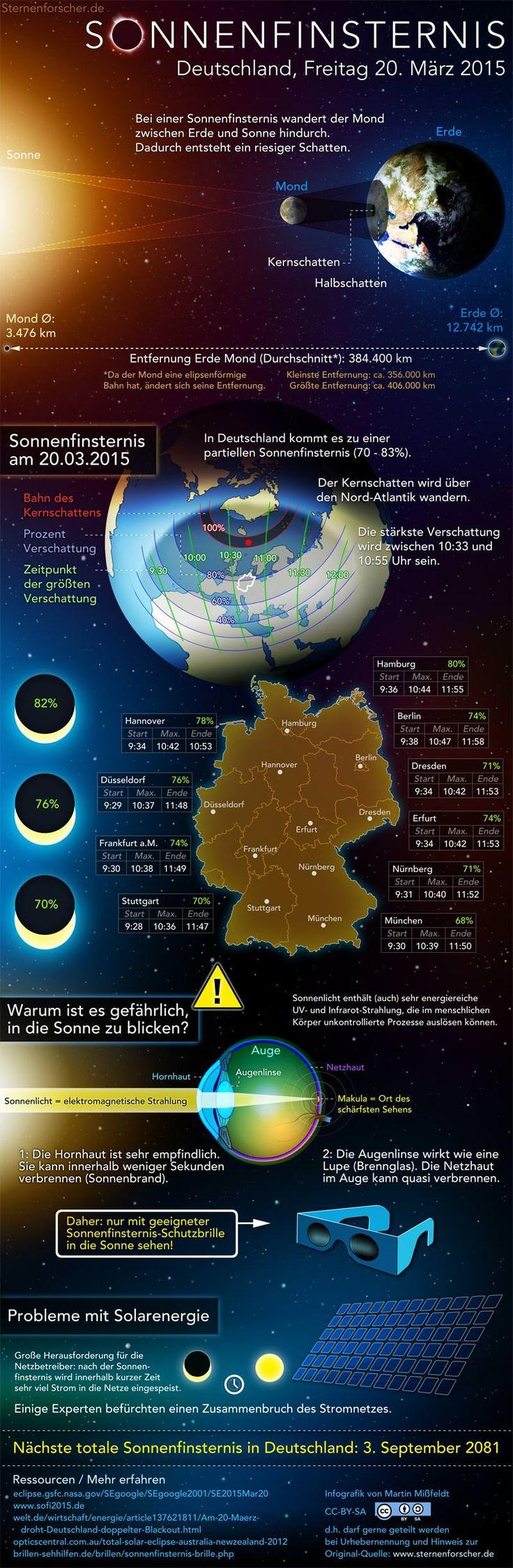 Sonnenfinsternis am 20.3.2015 in Deutschland - solar eclipse infographic