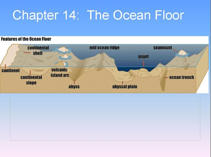 geologic landforms of the ocean floor | chssociology | Mr. Hunter's Start Page | Page 6