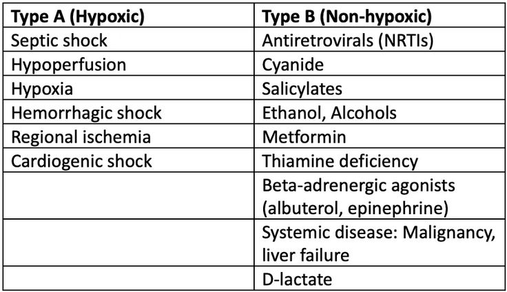 Tox & Hound MALAficence in 2020 Liver failure