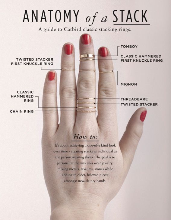 The darlingCatbirdchart above made me smile.I love jewelry, but in all honesty, I don't wear much of it. My exception of course is rings - dainty, bold, diamond, gold - I can't get enough of the...