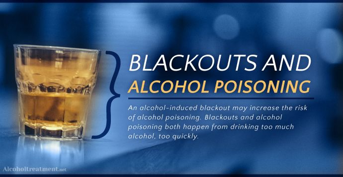 The number one reason that blackouts and alcohol poisoning happen is that people drink too much alcohol, too quickly.   Learn more about alcohol addiction and treatment below or contact a treatment specialist at (877) 416-5558. #bingedrinking #alcoholism #recovery