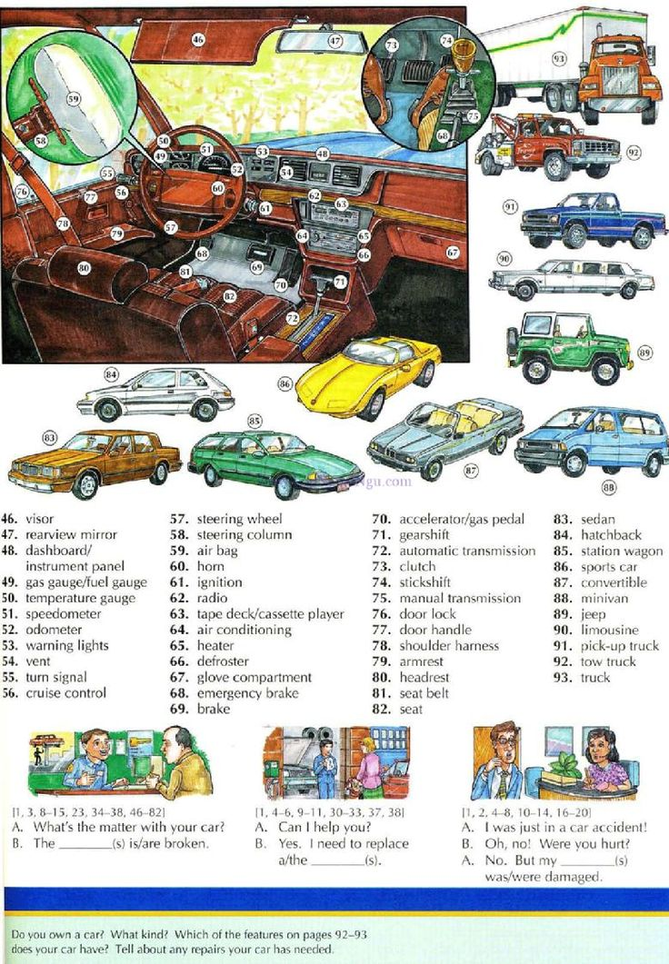 89 - THE CAR B - Pictures dictionary - English Study, explanations, free exercises, speaking, listening, grammar lessons, reading, writing, vocabulary, dictionary and teaching materials