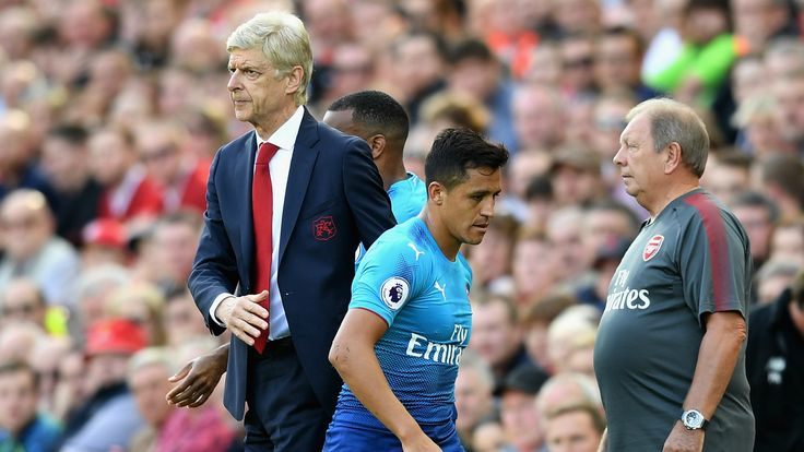 http://xanianews.com/arsenal-news-arsene-wenger-not-worried-about-alexis-sanchez-after-collapsed-man-city-move/ http://xanianews.com/wp-content/uploads/2017/09/arsenal-news-arsene-wenger-not-worried-about-alexis-sanchez-after-collapsed-man-city-move.jpg