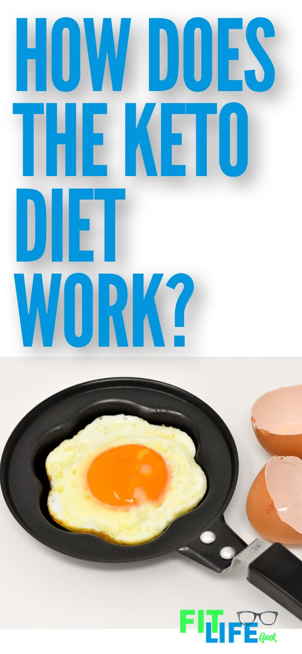How Does the Ketogenic Diet Work | Keto Diet Suplement 5