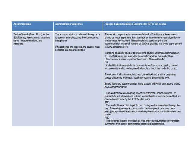 12 best SSAT Test Study Guide images on Pinterest School - fresh blueprint lsat vs testmasters