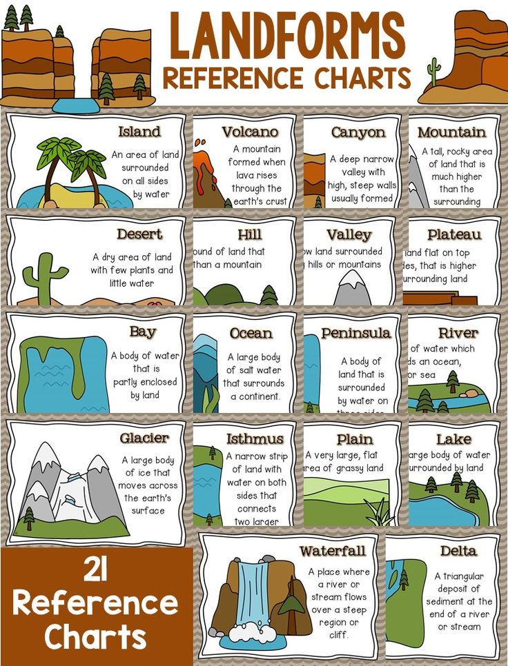 Landforms reference charts~Part of a complete unit for teaching and writing about landforms.