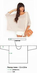 OUTBOX fashion@stuff: DIY SEWING MIX