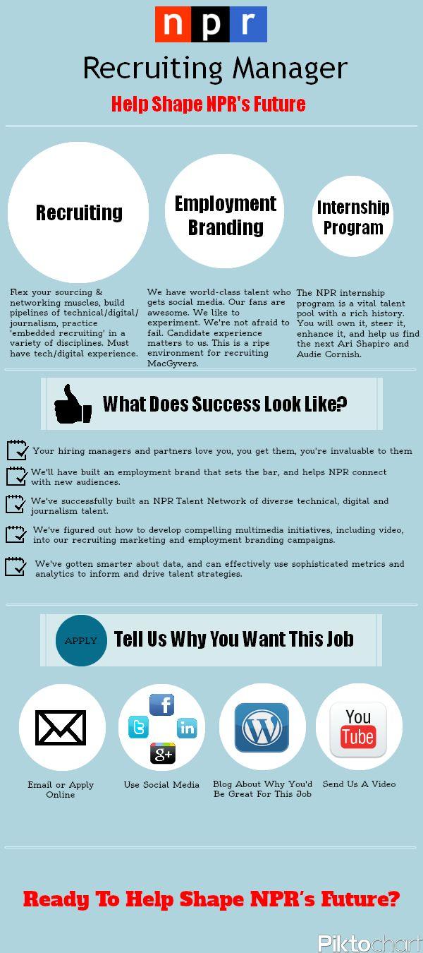 infographic job description npr dare to push the job description envelope in a very good way talent acquisition manager job description