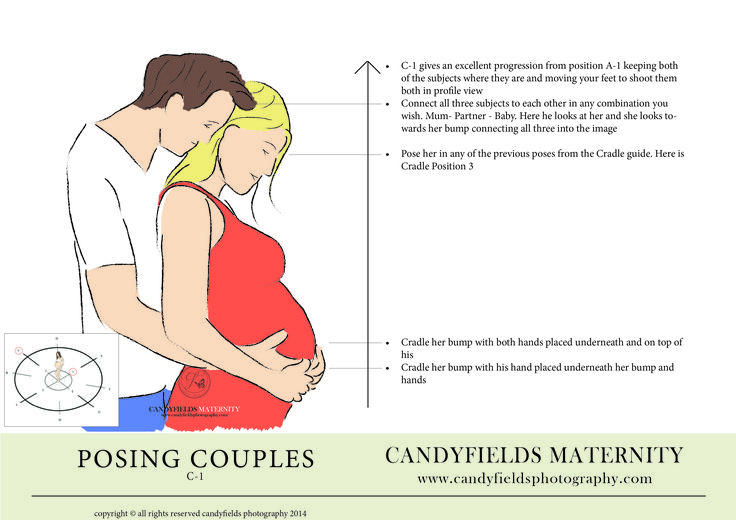 how to pose couples for maternity portraits