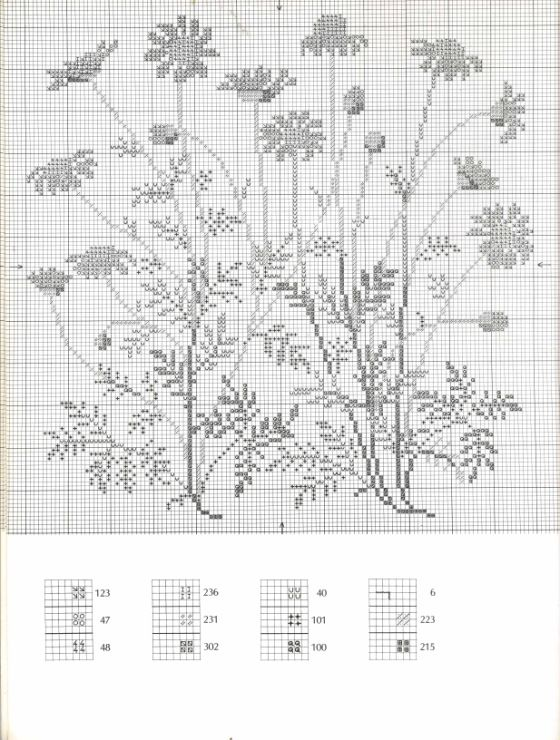 Gallery.ru / Фото #12 - Gerda Bengtsson - Dye plants and fruits in cross-stitch - 19 - irinask