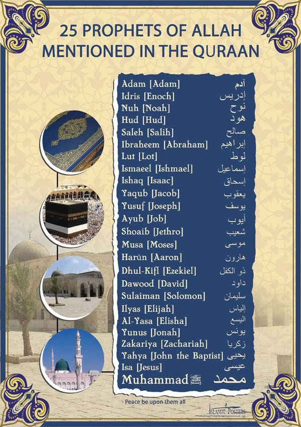 Prophets in the Quran by billax on deviantART