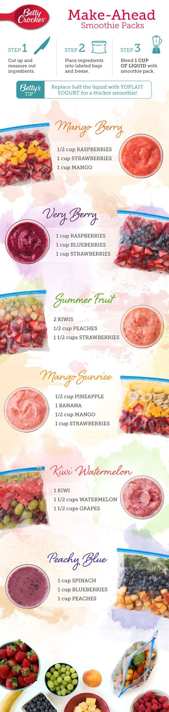 Simplify your morning routine by keeping a freezer full of smoothie packs on hand so you can wake, shake and be on your way!: