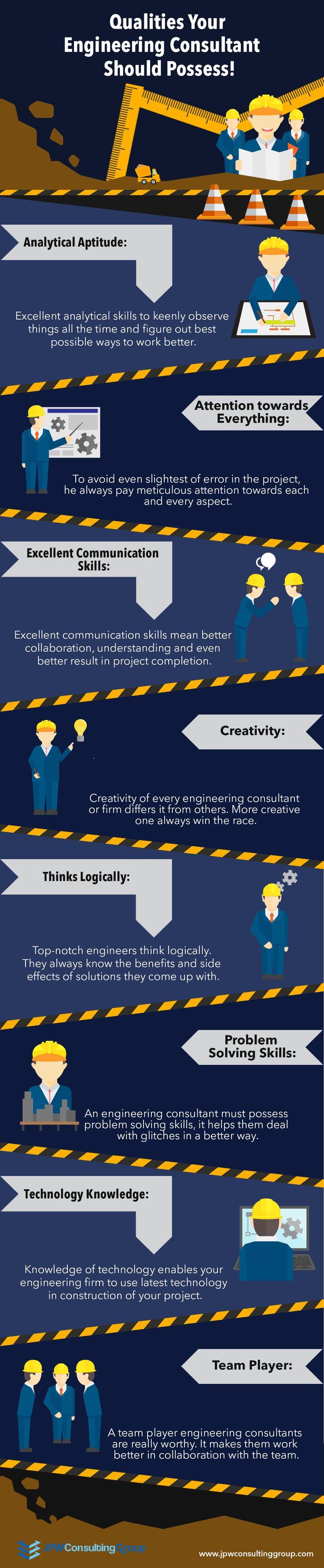 Qualities Your Engineering Consultant ShouldPossess!
