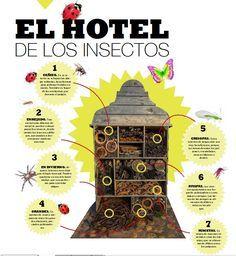 Hotel para insectos. Descubre cómo mariquitas, abejas, arañas o tijeretas beneficiosas pueden vivir en el jardín en habitaciones de madera, paja, trozos de maceta... Es fácil de construir.
