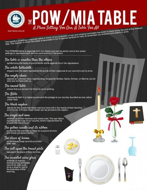 The POW/MIA Table: A Place Setting for One, A Table for All | BY U.S. NAVY – OCTOBER 6, 2014 | By Annalisa C. Underwood, Naval History and Heritage Command Communication and Outreach Division | The tradition of setting a separate table in honor of our prisoners of war and missing comrades has been in place since the end of the Vietnam War. The manner in which this table is decorated is full of special symbols to help us remember our brothers and sisters in arms.