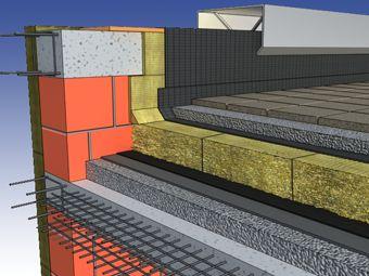 Flat roof | Dobrodošli u Knauf Insulation Srbija!