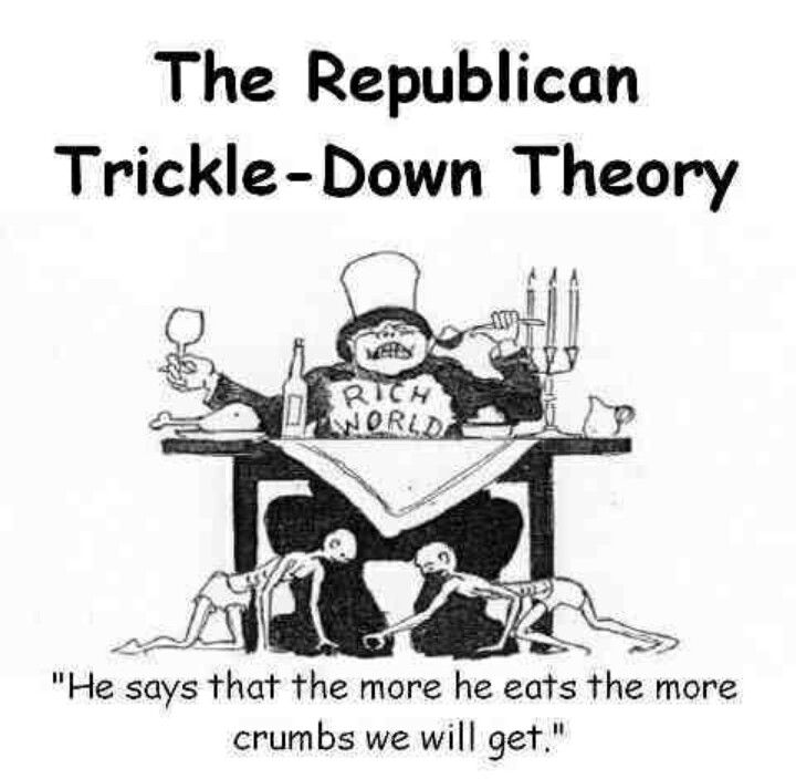 Image result for trickle down economics