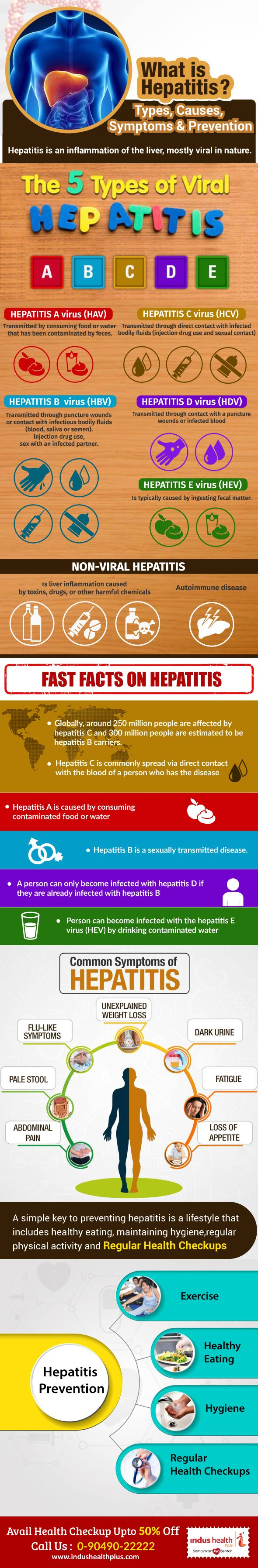 Hepatitis Liver infection types causes prevention