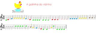 - Brincando com as notas musicais ♪: Novembro 2010
