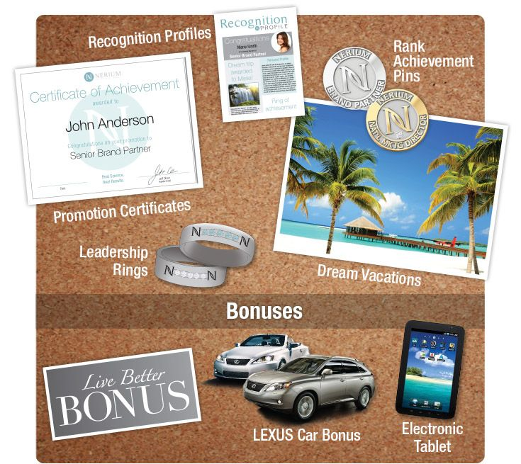 Become a Brand Partner and receive rewards!! Learn more about it on my site.  http://tkammer.nerium.com