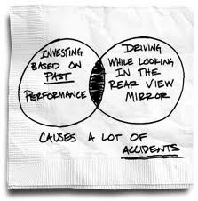 #ModelPortfolios are not real #InvestmentPerformance