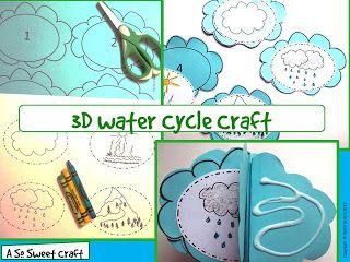 3D kolobeh vody 3