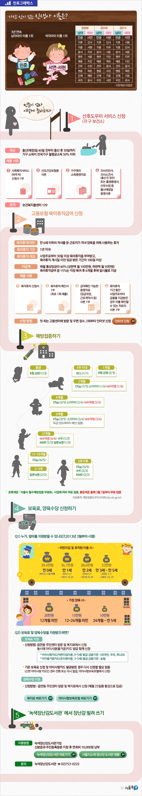 서울톡톡 | 영유아 관련 인포그래픽