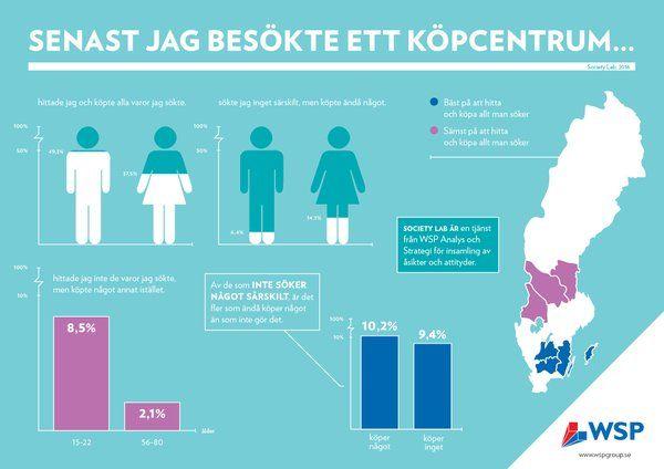 Infografik - WSP