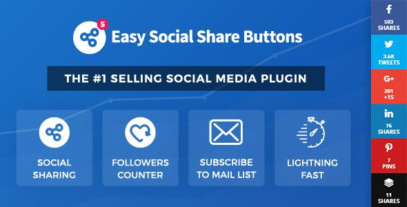 Easy Social Share Buttons for WordPress v5.0  Download Free (Updated on 21st September 2017) Free Download WP Plugin – CodeCanyon | It is an all-in-one premium social sharing plugin for WordPress which allows you to easily monitor, easily share and easily increase your social popularity. By...