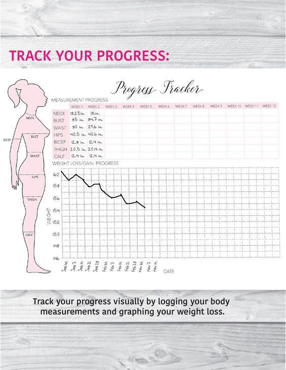 Body Measurement Chart For Weight Loss