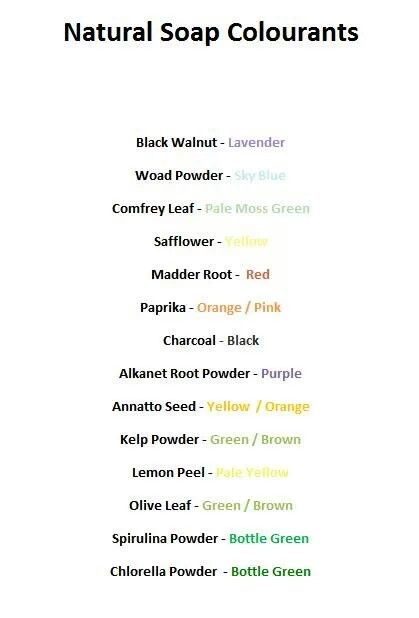 Natuurlyke zeep kleuren