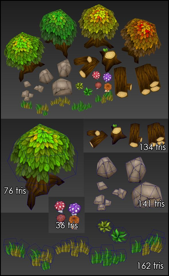 Low Poly Forest Set
